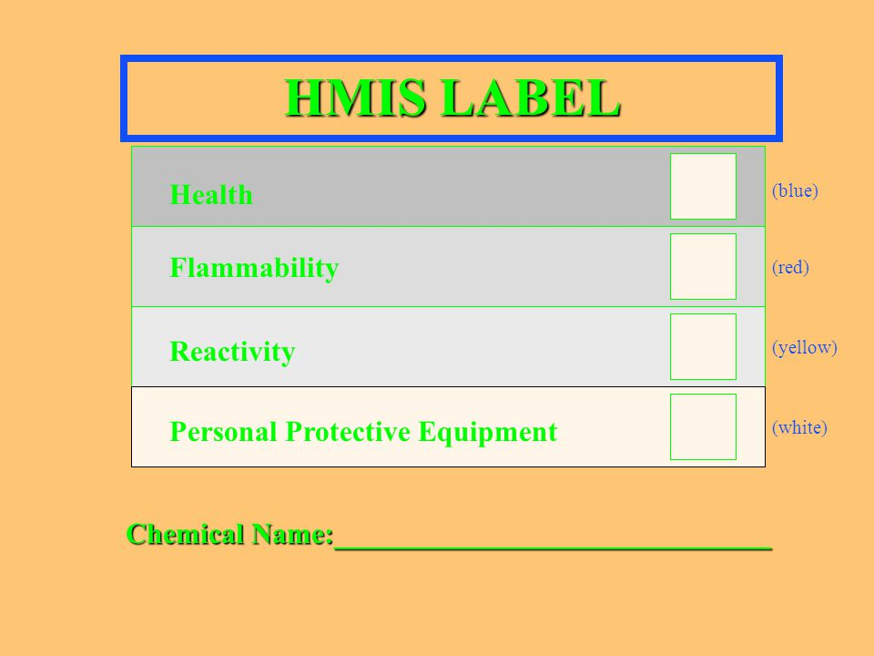 Health Hazard 4-Deadly 3-Extremely Hazardous 2-Hazardous 1-Slightly Hazardous 0-Normal material Specific Hazard Oxidizer OXY Acid ACID Alkali ALK Corrosive COR Use NO WATER W Radiation Hazard Chemical Name Fire Hazard Flash Points 4-Below 73 F 3-Below 100 F 2-Below 200 F 1-Above 200 F 0-Will not burn Reactivity 4-May detonate 3-Shock and heat may detonate 2-Violent chemical change 1-Unstable if heated 0-Stable NFPA Label (blue) (red) (yellow) (white)