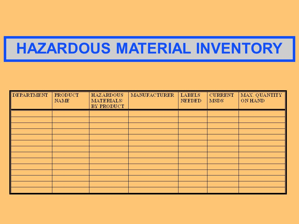 HOW TO CONDUCT A WORKPLACE INVENTORY u Identify Materials By Department. u Note Operations Performed Dept. By Dept. u Look at Labeling. u Identify Mat