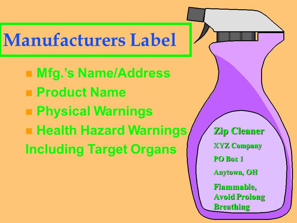 Labeling u Purpose u What information is required u Accessible/Legible/in English u Types; Mfg.'s, HMIS, NFPA u Someone responsible ZipCleaner