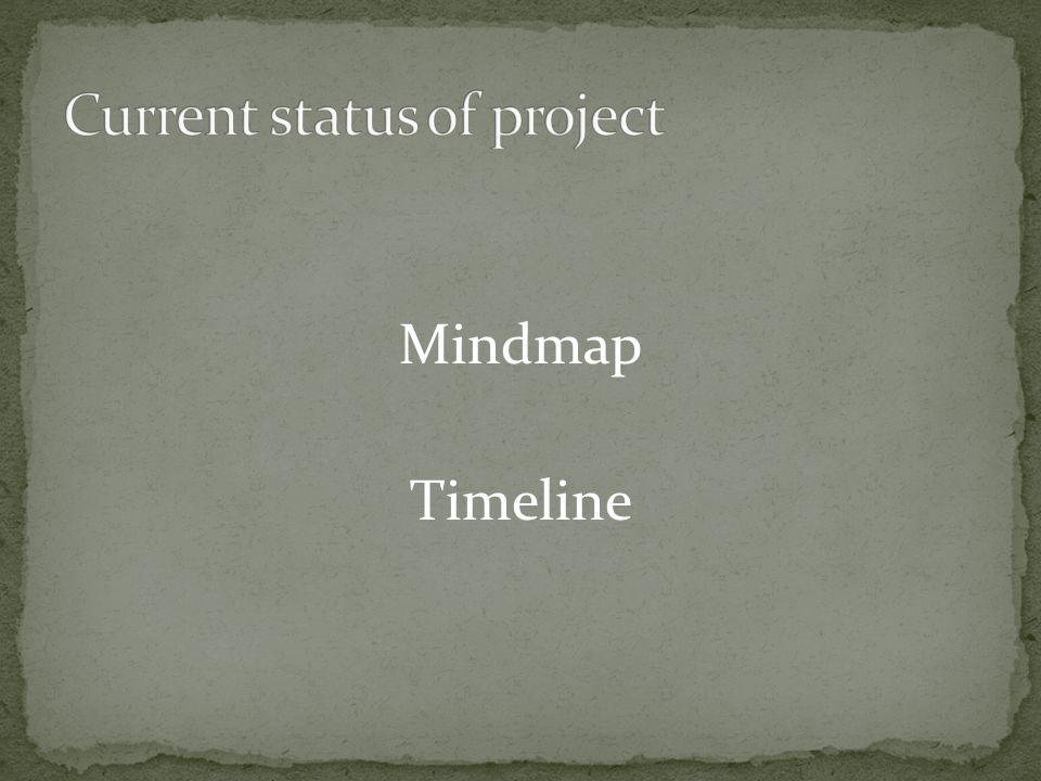 Mindmap Timeline