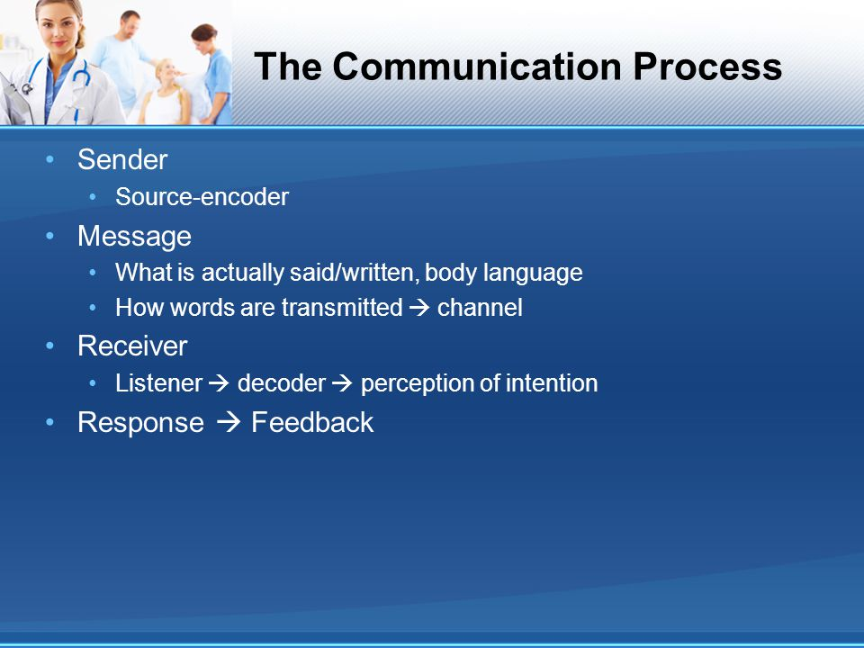 The Communication Process Sender Source-encoder Message What is actually said/written, body language How words are transmitted  channel Receiver List