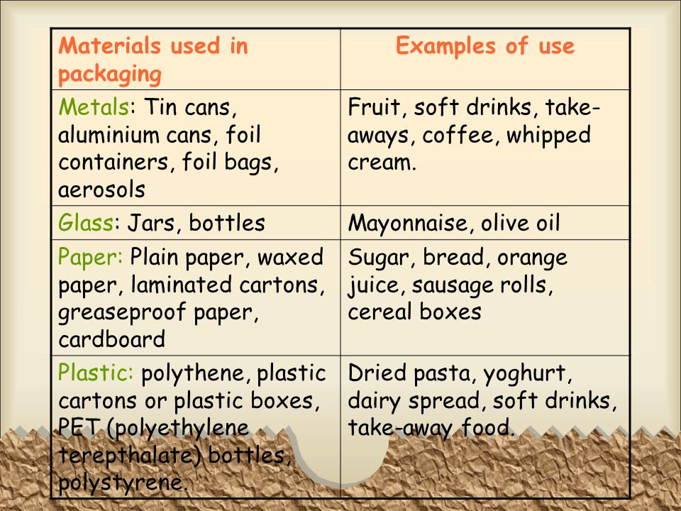 Materials used in packaging Examples of use Metals: Tin cans, aluminium cans, foil containers, foil bags, aerosols Fruit, soft drinks, take- aways, coffee, whipped cream.