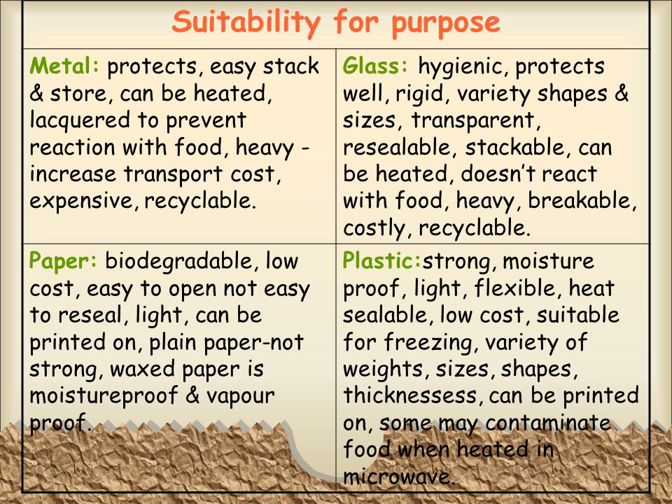 Suitability for purpose Metal: protects, easy stack & store, can be heated, lacquered to prevent reaction with food, heavy - increase transport cost, expensive, recyclable.