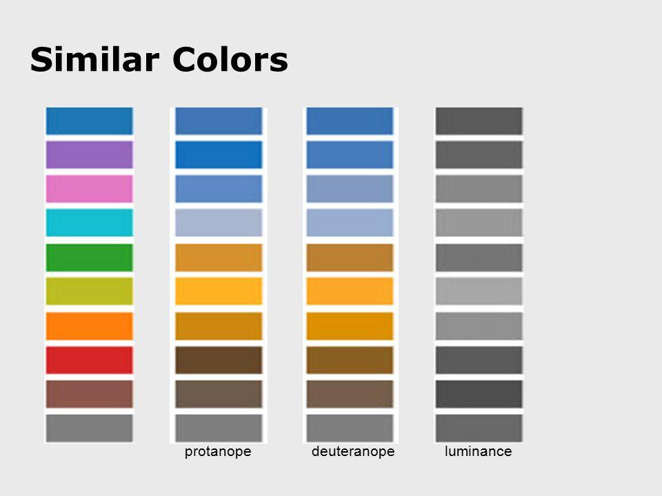 Similar Colors protanopedeuteranopeluminance