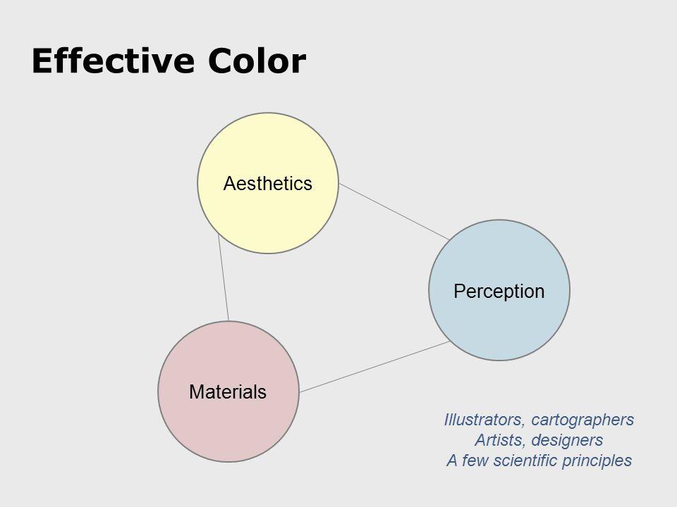 Effective Color Materials Aesthetics Perception Illustrators, cartographers Artists, designers A few scientific principles
