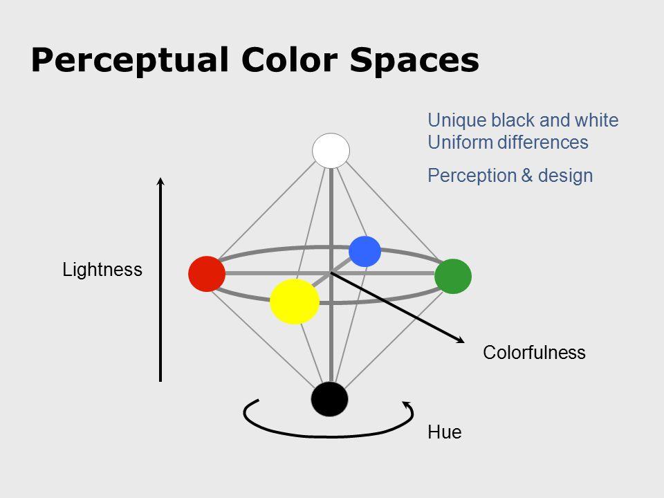 Perceptual Color Spaces Lightness Hue Colorfulness Unique black and white Uniform differences Perception & design