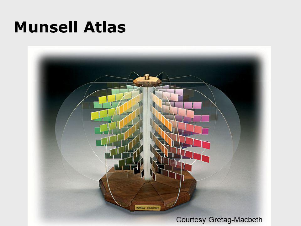 Munsell Atlas Courtesy Gretag-Macbeth