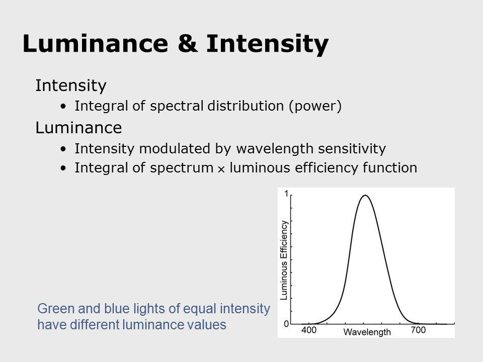 Luminance & Intensity Intensity Integral of spectral distribution (power) Luminance Intensity modulated by wavelength sensitivity Integral of spectrum