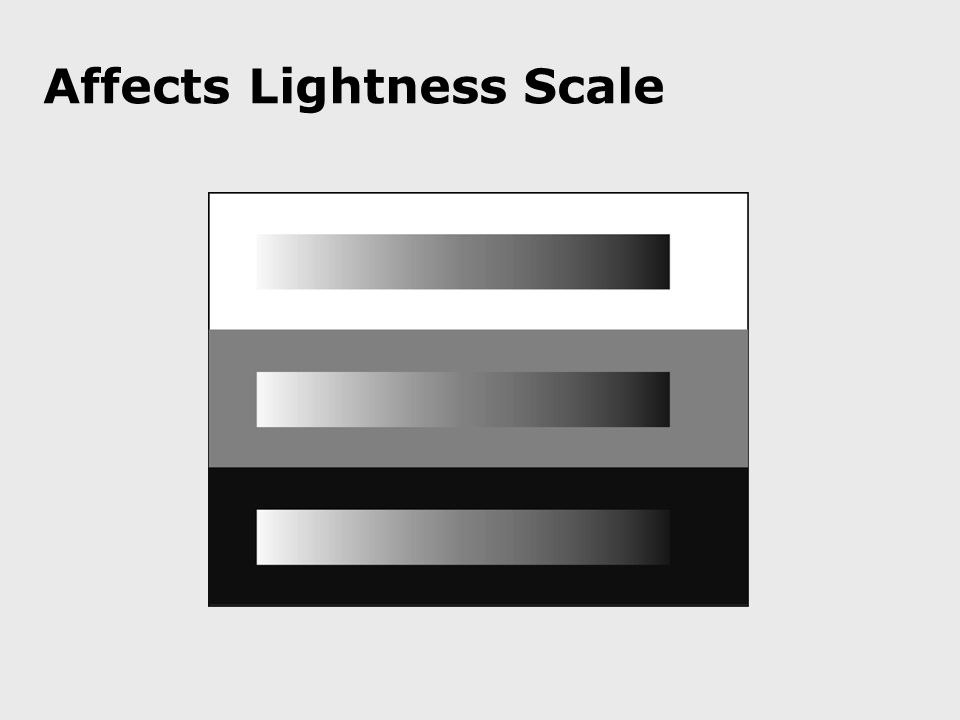 Affects Lightness Scale