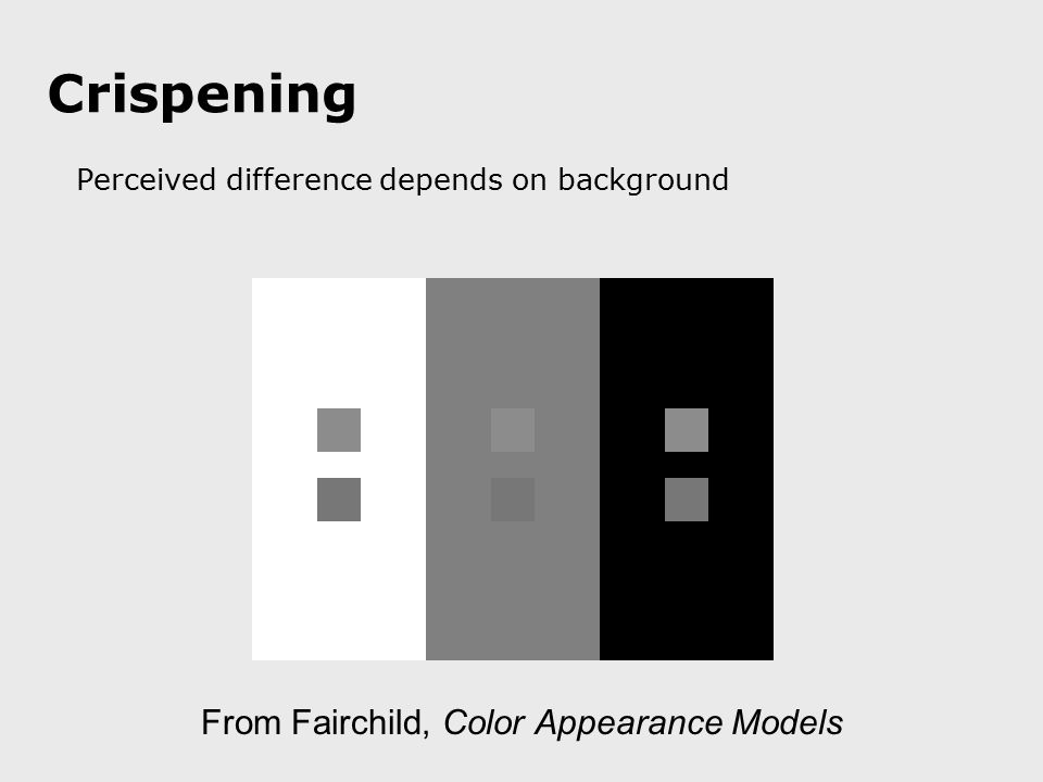 Crispening Perceived difference depends on background From Fairchild, Color Appearance Models
