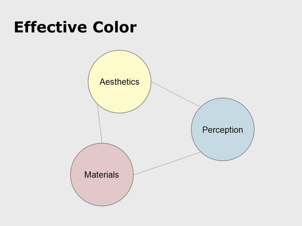 Effective Color Materials Aesthetics Perception
