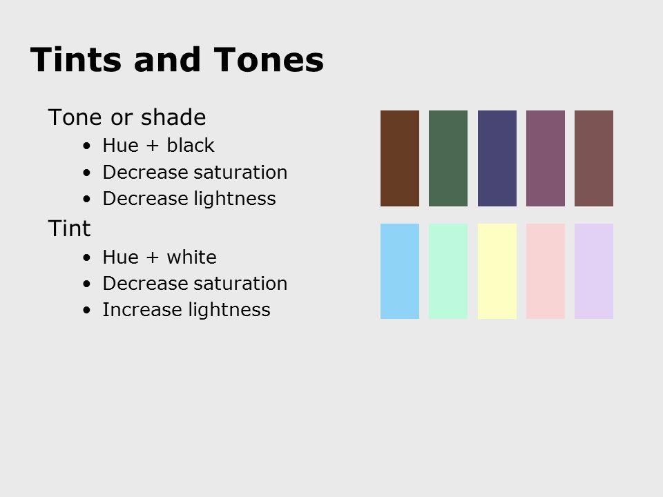 Tints and Tones Tone or shade Hue + black Decrease saturation Decrease lightness Tint Hue + white Decrease saturation Increase lightness