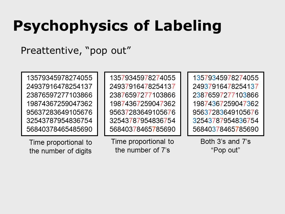 Psychophysics of Labeling 13579345978274055 24937916478254137 23876597277103866 19874367259047362 95637283649105676 32543787954836754 5684037846548569