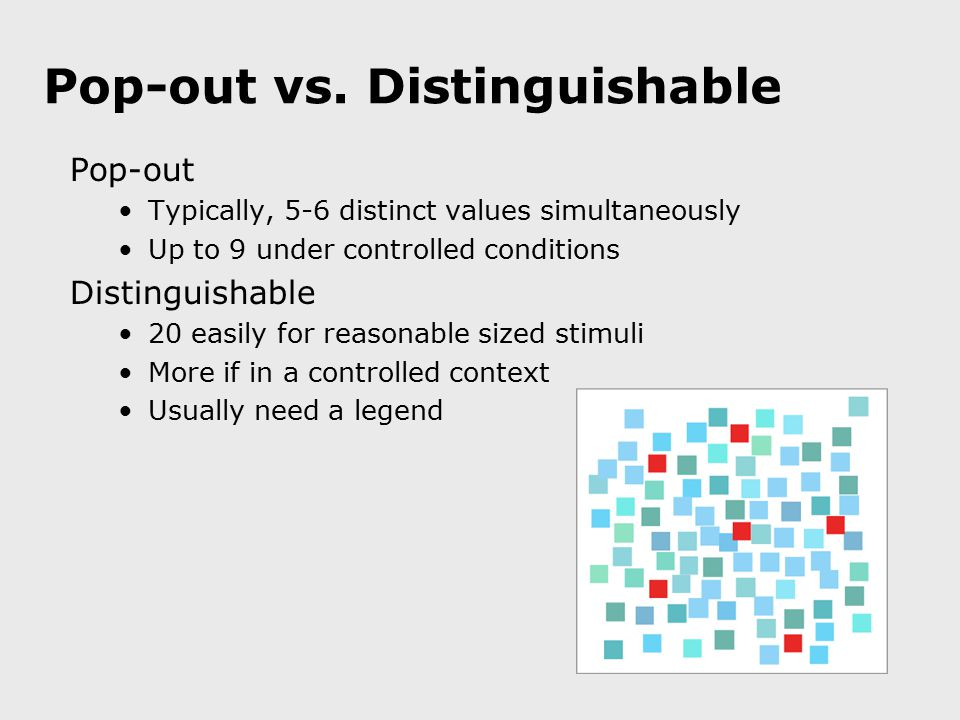 Pop-out vs. Distinguishable Pop-out Typically, 5-6 distinct values simultaneously Up to 9 under controlled conditions Distinguishable 20 easily for re