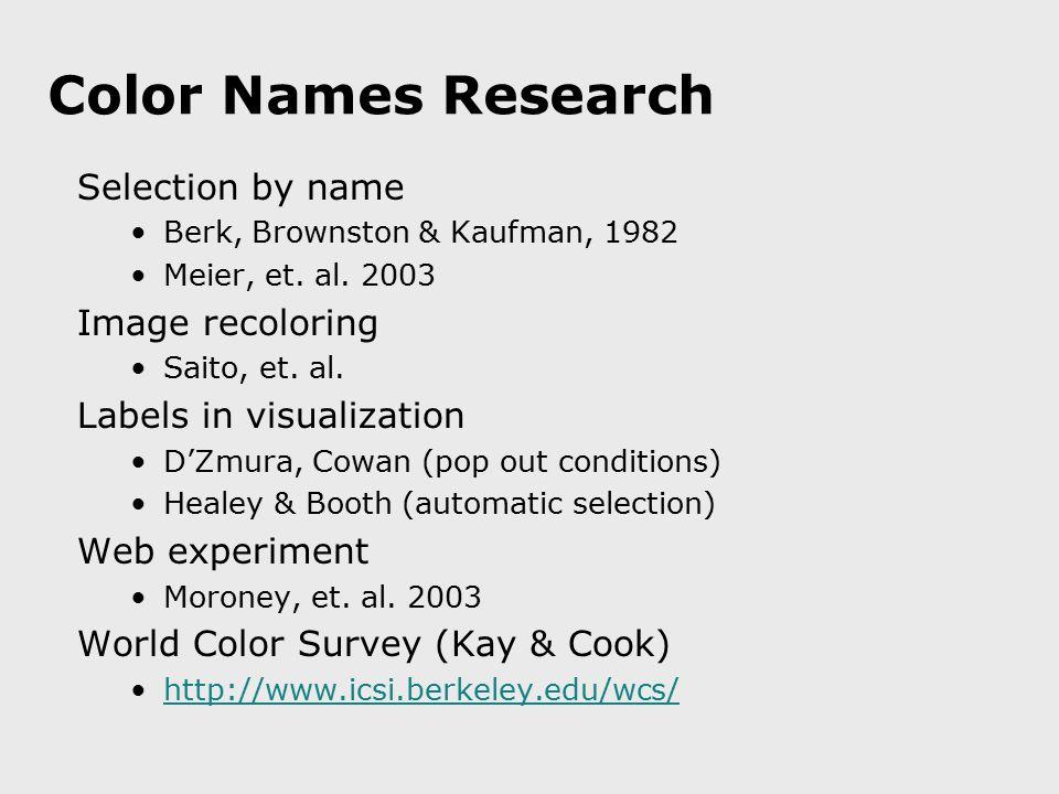 Color Names Research Selection by name Berk, Brownston & Kaufman, 1982 Meier, et. al. 2003 Image recoloring Saito, et. al. Labels in visualization D'Z