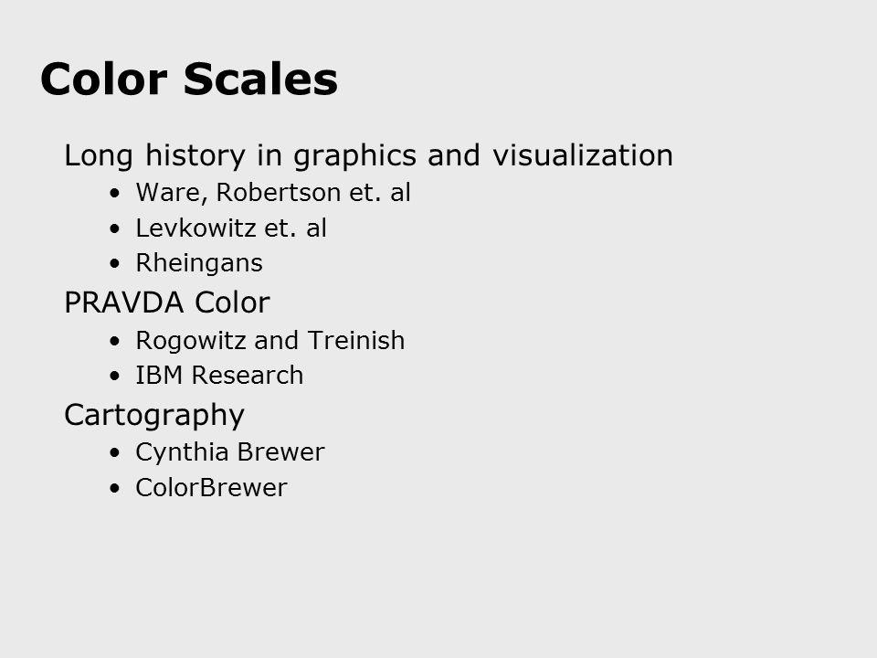 Color Scales Long history in graphics and visualization Ware, Robertson et. al Levkowitz et. al Rheingans PRAVDA Color Rogowitz and Treinish IBM Resea
