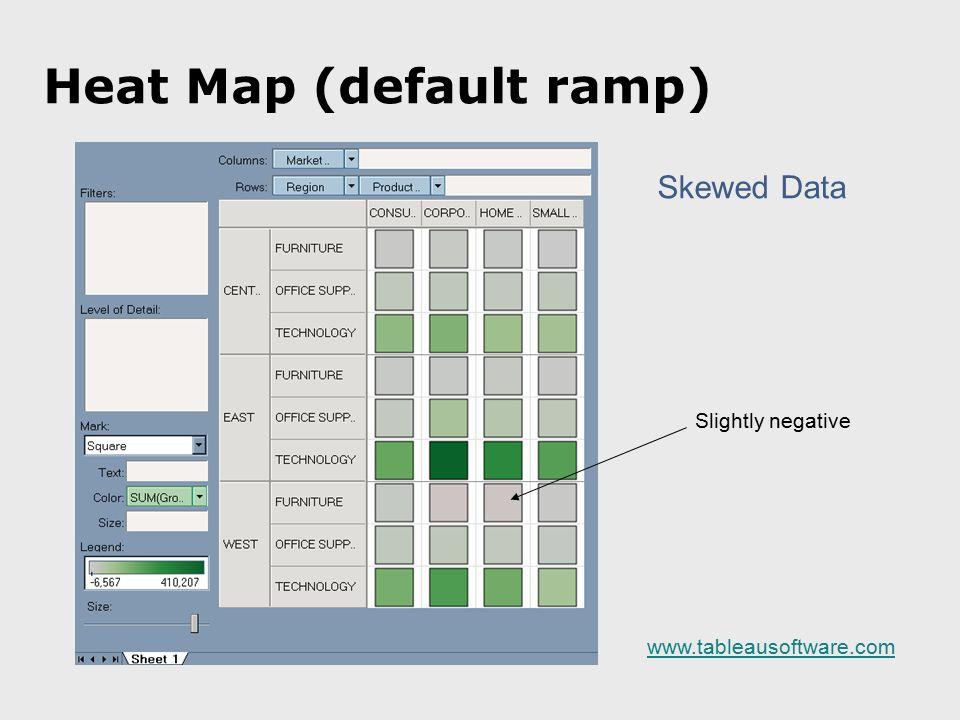 Heat Map (default ramp) Skewed Data www.tableausoftware.com Slightly negative
