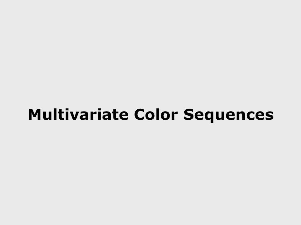 Multivariate Color Sequences