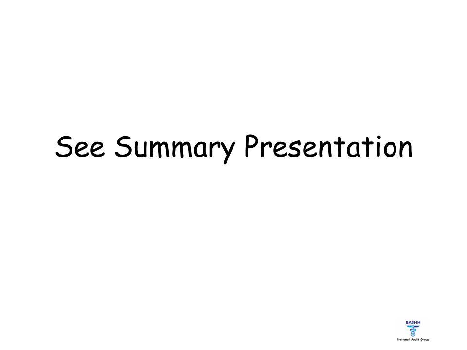See Summary Presentation