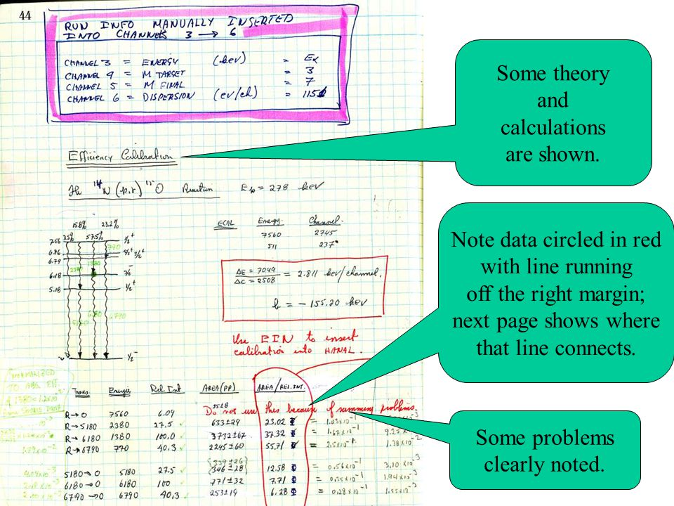 Some theory and calculations are shown. Some problems clearly noted. Note data circled in red with line running off the right margin; next page shows
