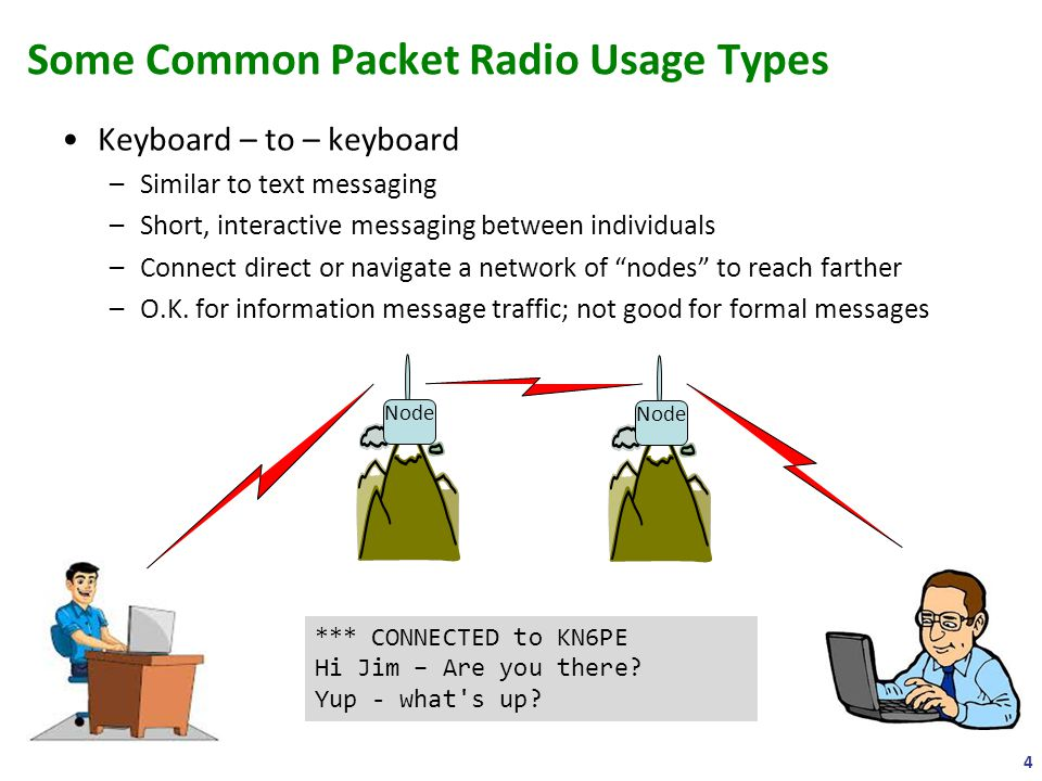 "Keyboard – to – keyboard –Similar to text messaging –Short, interactive messaging between individuals –Connect direct or navigate a network of ""nodes"""