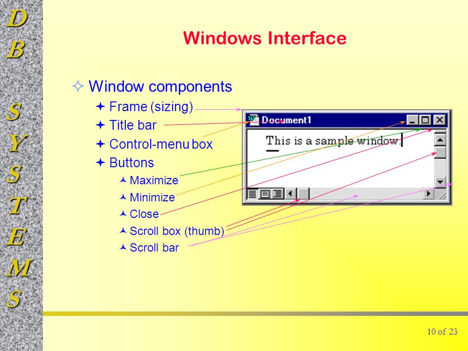 DBSYSTEMS 10 of 23 Windows Interface  Window components  Frame (sizing)  Title bar  Control-menu box  Buttons Maximize Minimize Close Scroll box (thumb) Scroll bar