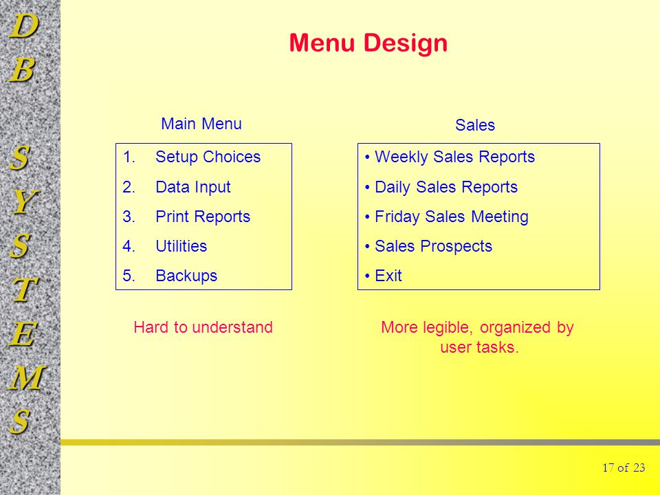 DBSYSTEMS 17 of 23 Menu Design 1.Setup Choices 2.Data Input 3.Print Reports 4.Utilities 5.Backups Main Menu Weekly Sales Reports Daily Sales Reports Friday Sales Meeting Sales Prospects Exit Sales Hard to understandMore legible, organized by user tasks.