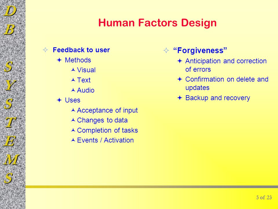 DBSYSTEMS 5 of 23 Human Factors Design  Forgiveness  Anticipation and correction of errors  Confirmation on delete and updates  Backup and recovery  Feedback to user  Methods Visual Text Audio  Uses Acceptance of input Changes to data Completion of tasks Events / Activation