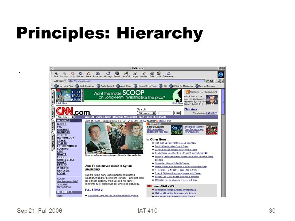 Sep 21, Fall 2006IAT 41030 Principles: Hierarchy.