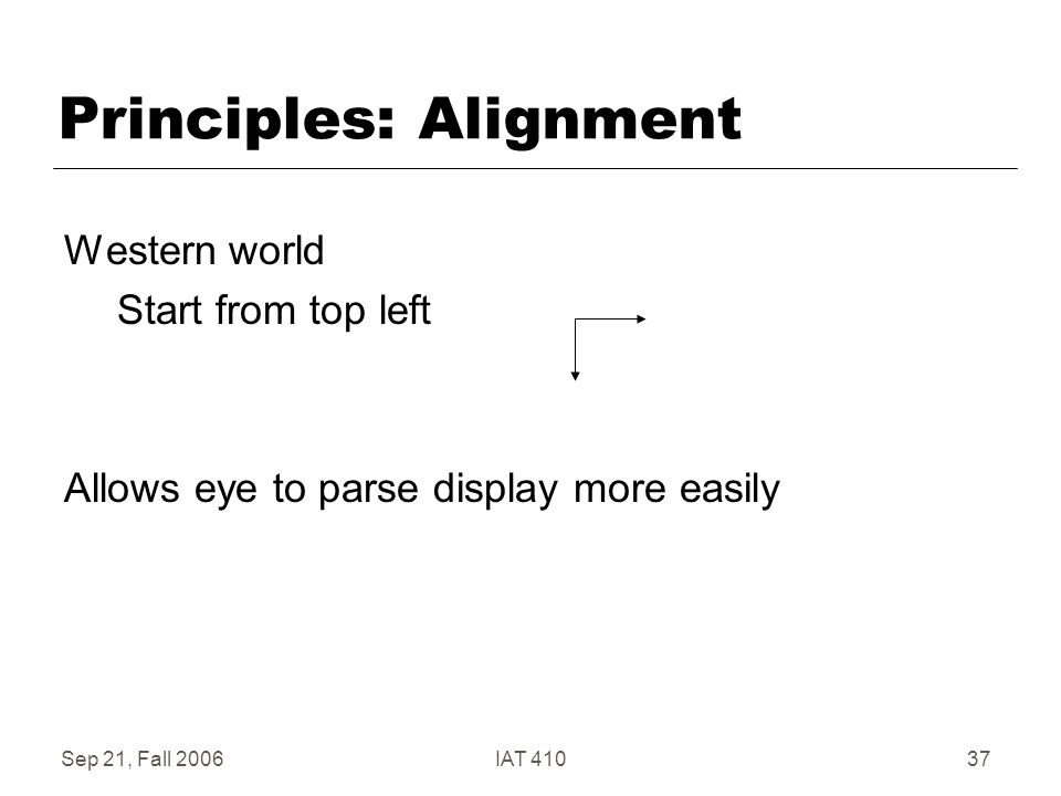 Sep 21, Fall 2006IAT 41037 Principles: Alignment Western world Start from top left Allows eye to parse display more easily
