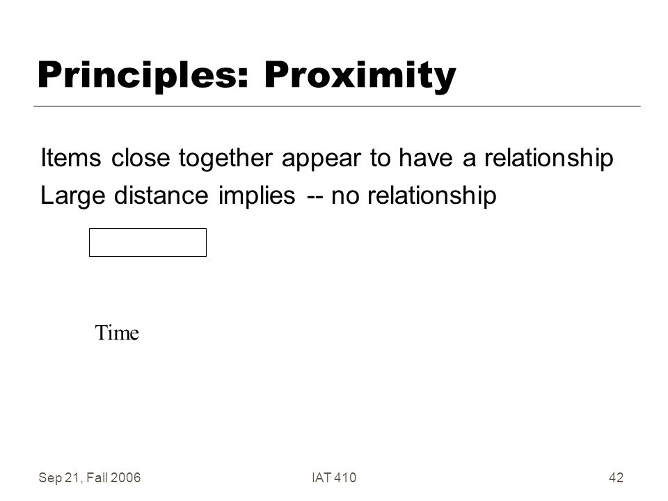 Sep 21, Fall 2006IAT 41042 Principles: Proximity Items close together appear to have a relationship Large distance implies -- no relationship Time