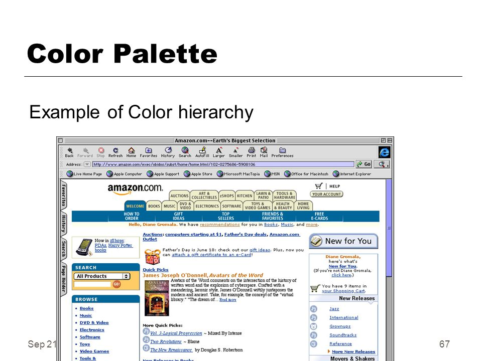 Sep 21, Fall 2006IAT 41067 Color Palette Example of Color hierarchy