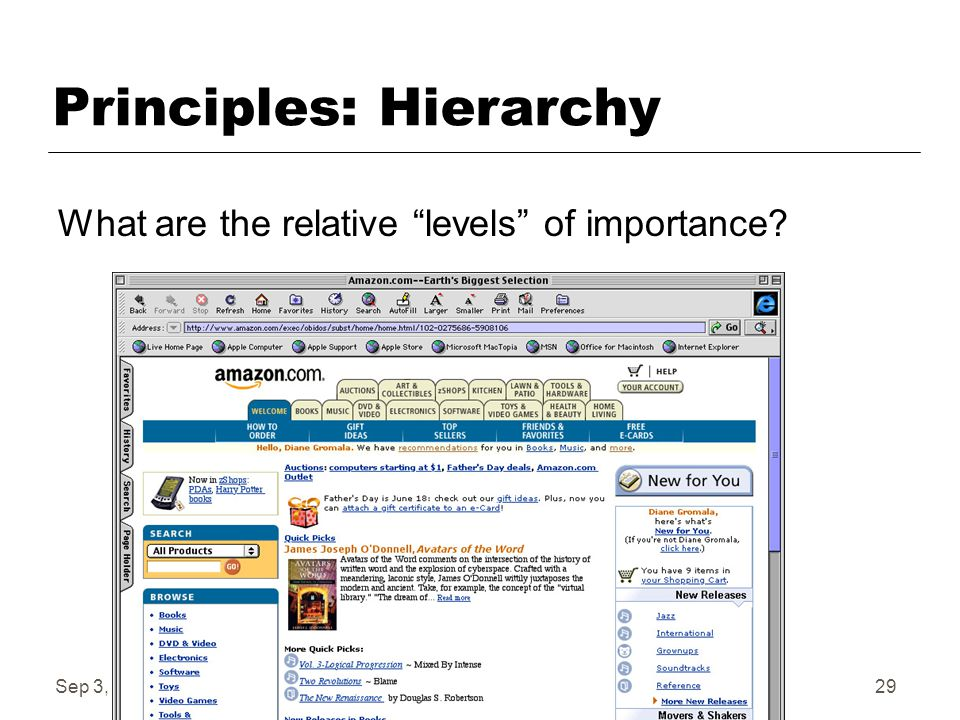 "Sep 3, Fall 2004CS 445529 Principles: Hierarchy What are the relative ""levels"" of importance?"