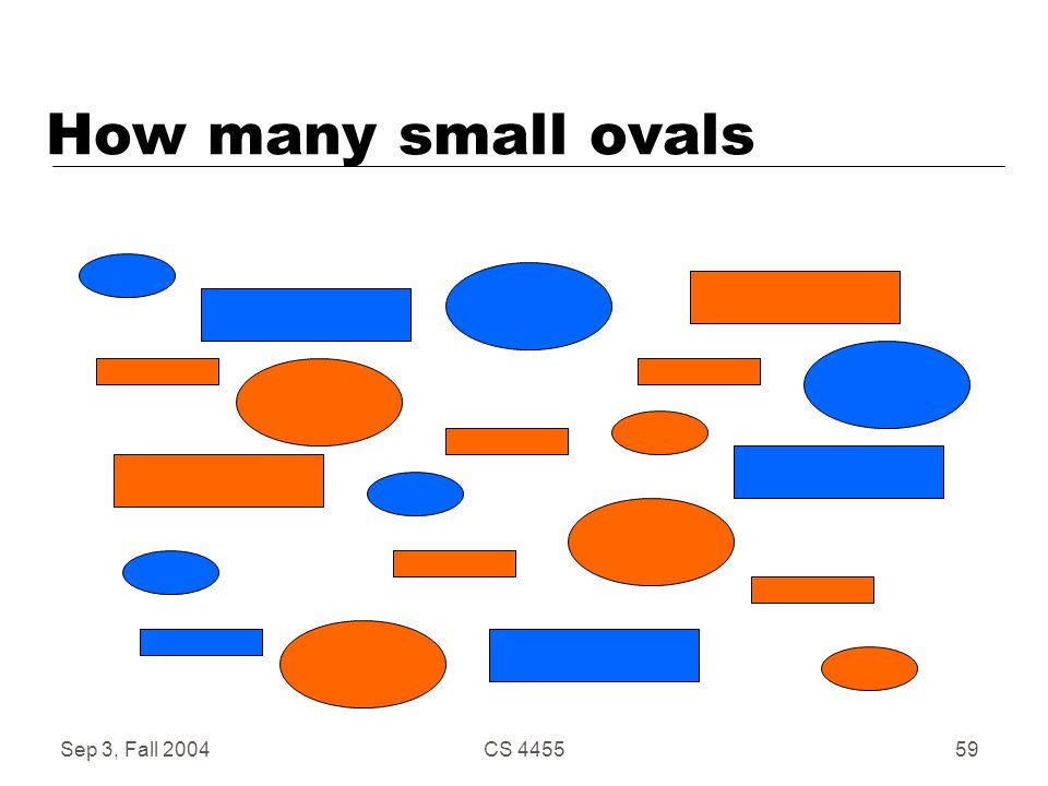 Sep 3, Fall 2004CS 445559 How many small ovals