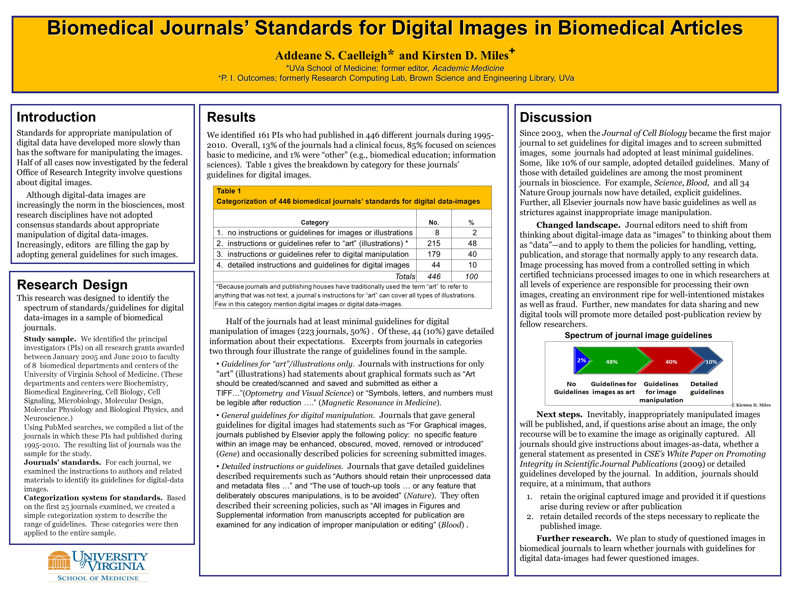 Biomedical Journals' Standards for Digital Images in Biomedical Articles Addeane S.