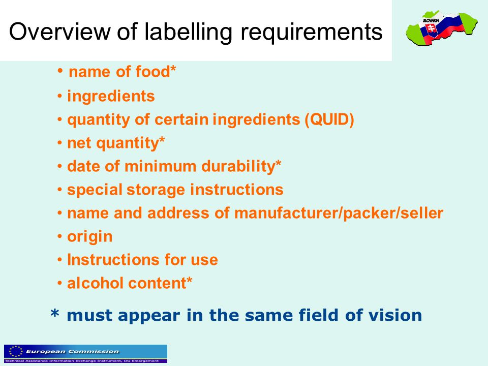 Overview of labelling requirements name of food* ingredients quantity of certain ingredients (QUID) net quantity* date of minimum durability* special
