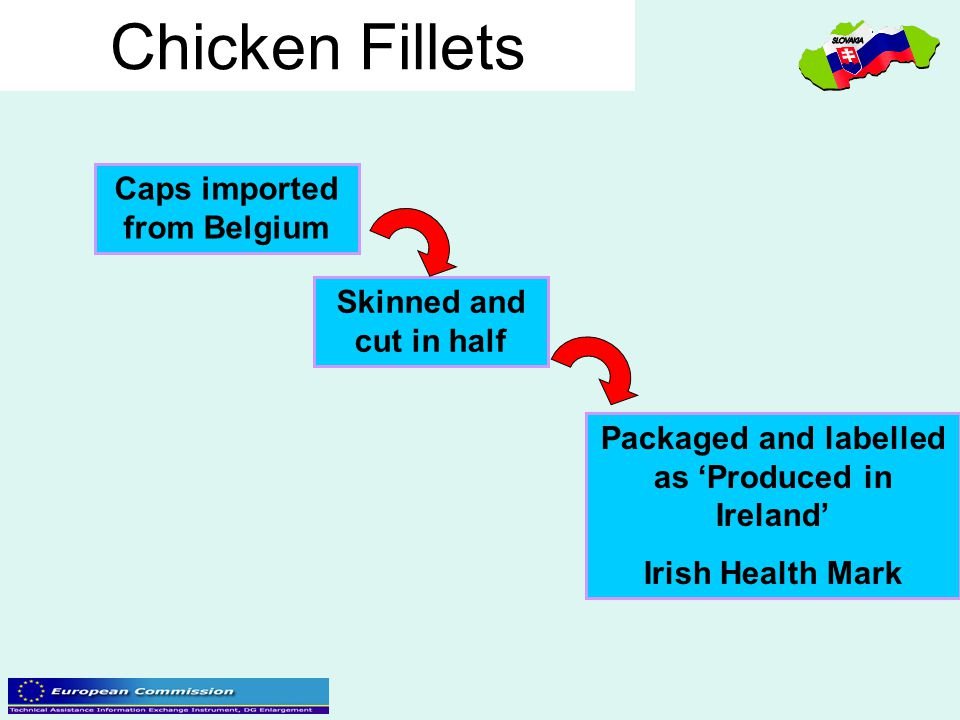 Chicken Fillets Caps imported from Belgium Skinned and cut in half Packaged and labelled as 'Produced in Ireland' Irish Health Mark