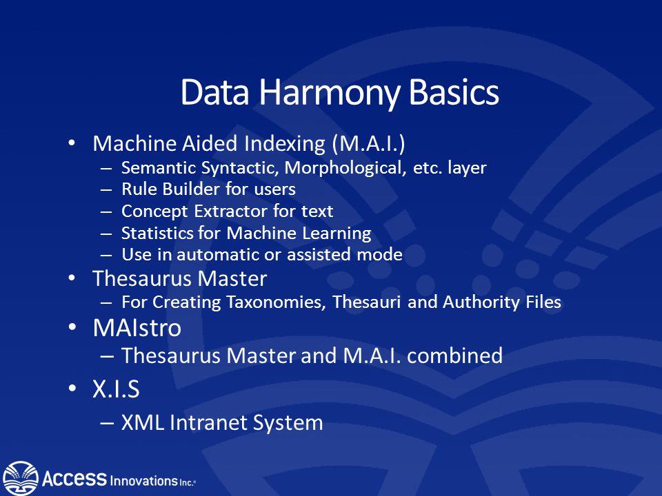 Data Base Services Database Design – Consulting – DTD / Metadata Schemas – Workflow Scheduling Editorial Services – Metadata – Tagging - XML SGML – Ab