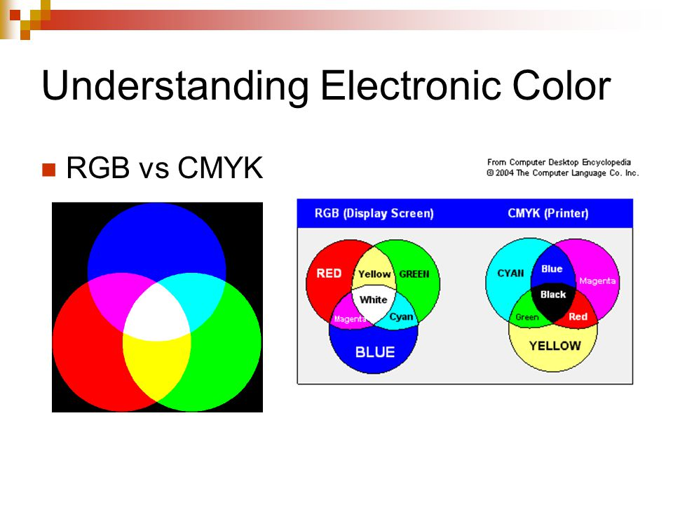 Understanding Electronic Color RGB vs CMYK