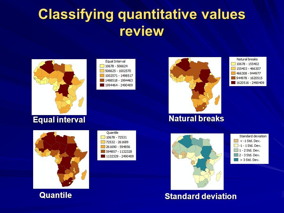Classifying quantitative values review Equal interval Natural breaks Quantile Standard deviation