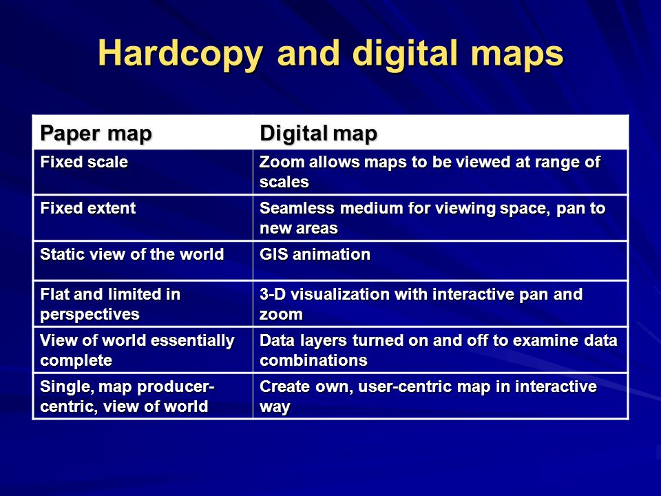 Hardcopy and digital maps Paper map Digital map Fixed scale Zoom allows maps to be viewed at range of scales Fixed extent Seamless medium for viewing space, pan to new areas Static view of the world GIS animation Flat and limited in perspectives 3-D visualization with interactive pan and zoom View of world essentially complete Data layers turned on and off to examine data combinations Single, map producer- centric, view of world Create own, user-centric map in interactive way
