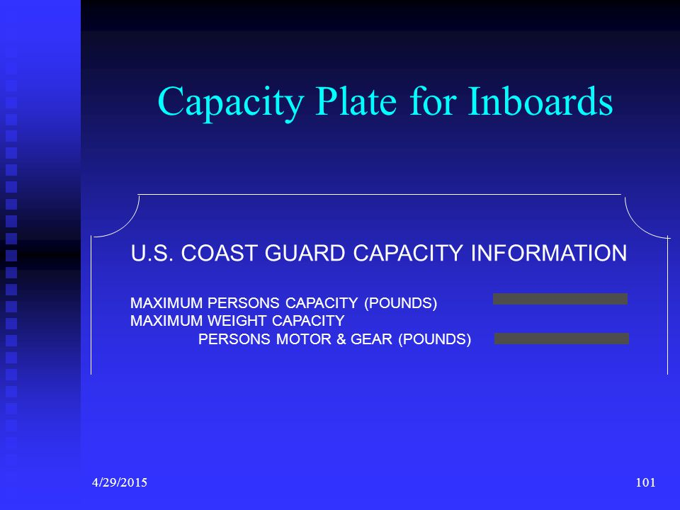 4/29/2015100 Capacity Plate for Outboards U.S. COAST GUARD CAPACITY INFORMATION MAXIMUM HORSE POWER MAXIMUM PERSONS CAPACITY (POUNDS) MAXIMUM WEIGHT C
