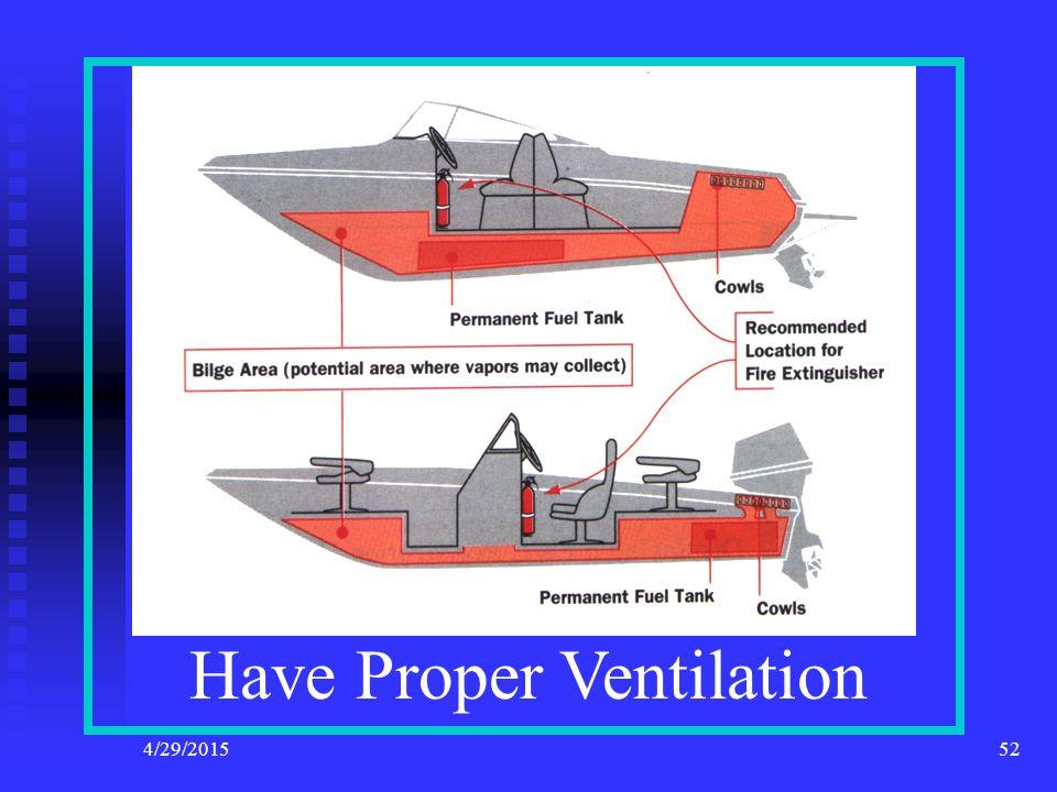 4/29/201551 Natural Ventilation