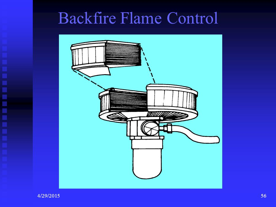 4/29/201555 Inboard Engines Must Have Backfire Flame Control