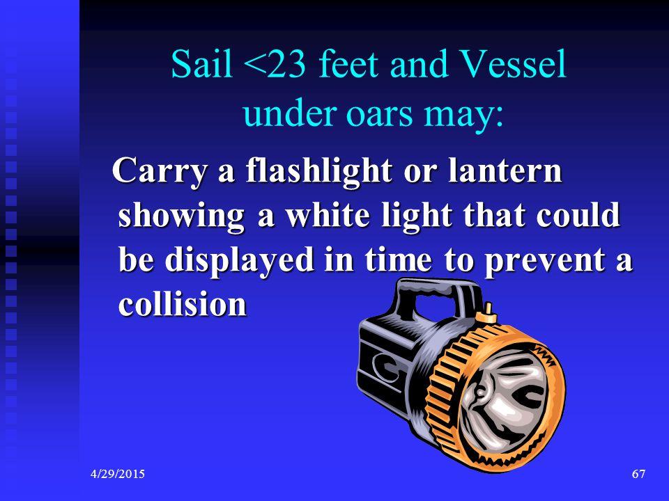 4/29/201566 Vessels under 39.4 feet may: