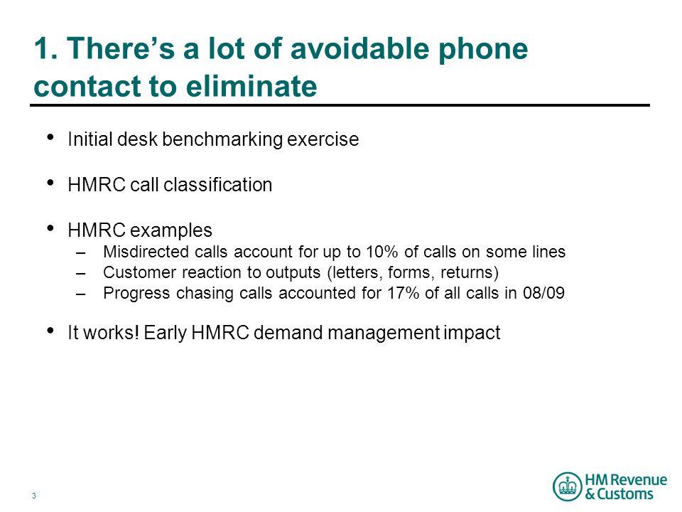 HMRC call classification 4
