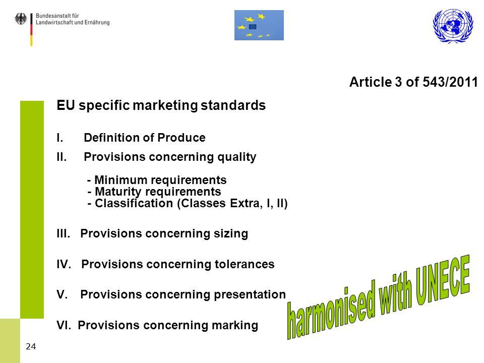 24 EU specific marketing standards I. Definition of Produce II.