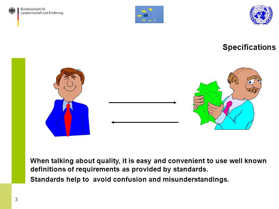 24 EU specific marketing standards I.Definition of Produce II.