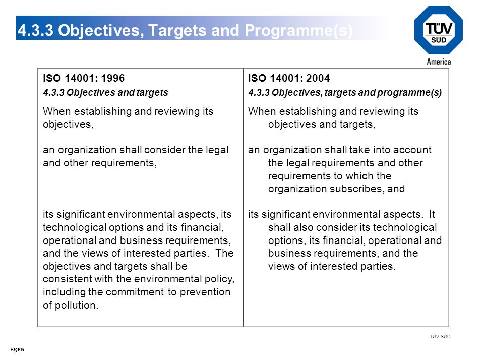 16Page TÜV SÜD 4.3.3 Objectives, Targets and Programme(s) ISO 14001: 1996 4.3.3 Objectives and targets When establishing and reviewing its objectives, an organization shall consider the legal and other requirements, its significant environmental aspects, its technological options and its financial, operational and business requirements, and the views of interested parties.