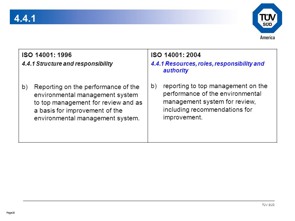 20Page TÜV SÜD 4.4.1 ISO 14001: 1996 4.4.1 Structure and responsibility b)Reporting on the performance of the environmental management system to top management for review and as a basis for improvement of the environmental management system.